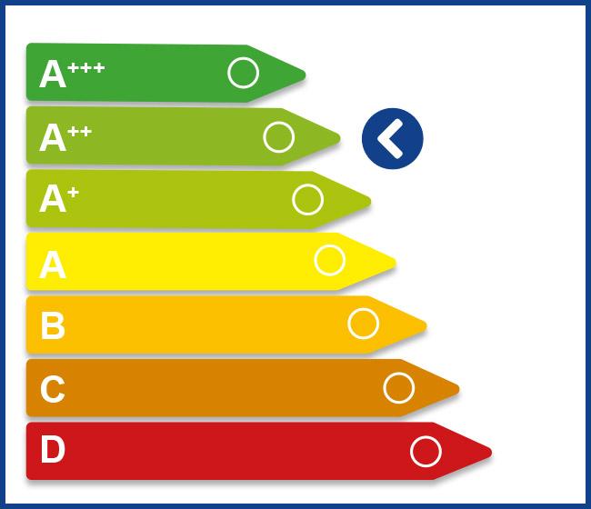 Welding technology - energy efficiency Laser welding