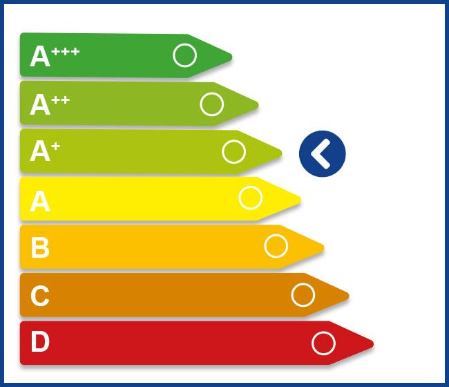 Welding technology - energy efficiency Tungsten Inert Gas Welding (TIG)