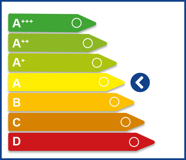 Welding technology - energy efficiency Plasma welding