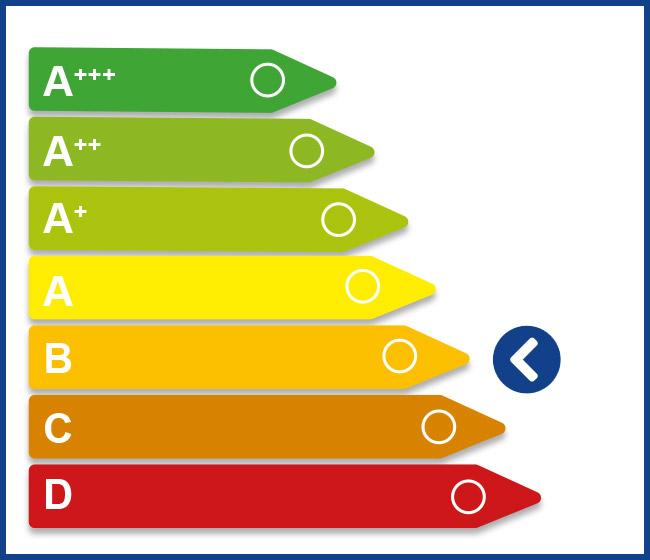 Welding technology - energy efficiency Inert gas metal arc welding (TIG/TAG)